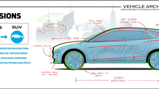 Prior to deciding to make the vehicle Mustang-inspired, Ford was working on a compliance EV crossover.